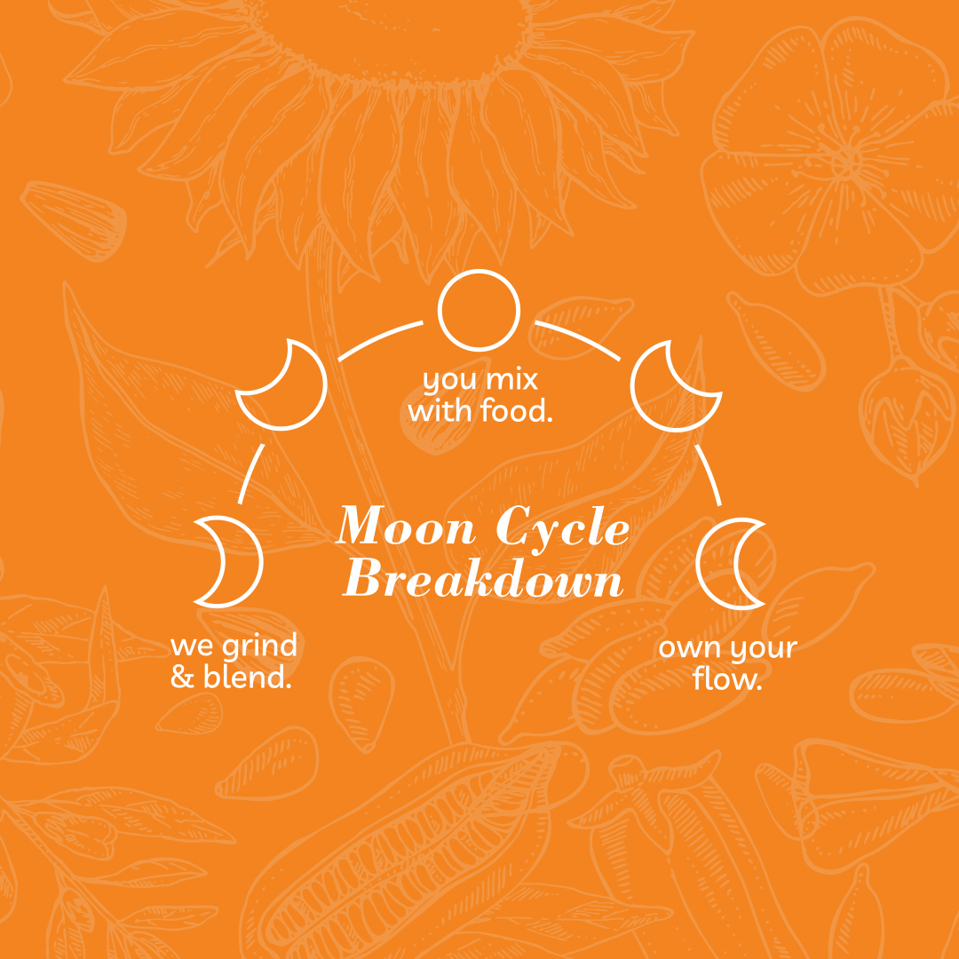 mooncycle seed co process